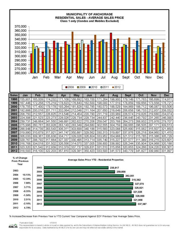 December Market Stats Complete_Page_03